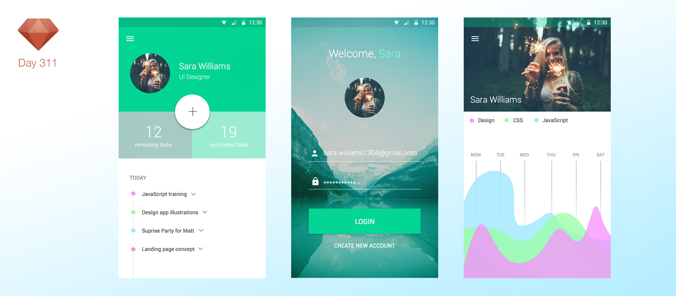 Android material ui kit 2 sketchapp tv the best free sketch android material ui kit 2 baditri Images