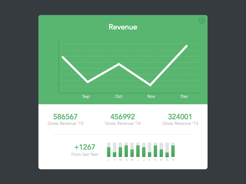 Collection 14 graphs data stats sketchapp tv the best free revenue dashboard ui ccuart Image collections